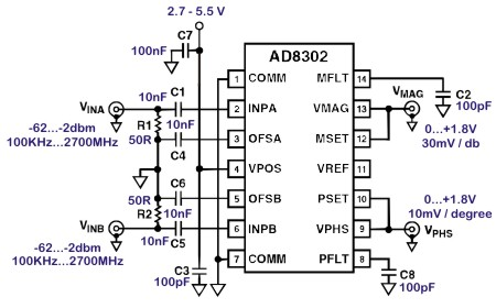 Gain and Phase Detector Schematic