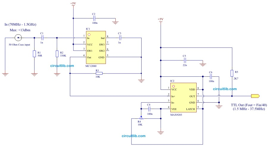 Hi Frequency Counter Ic : Ghz prescaler