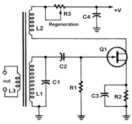 A typical Armstrong oscillator