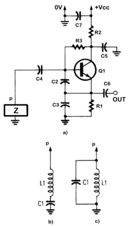 Practical Colpitts oscillator
