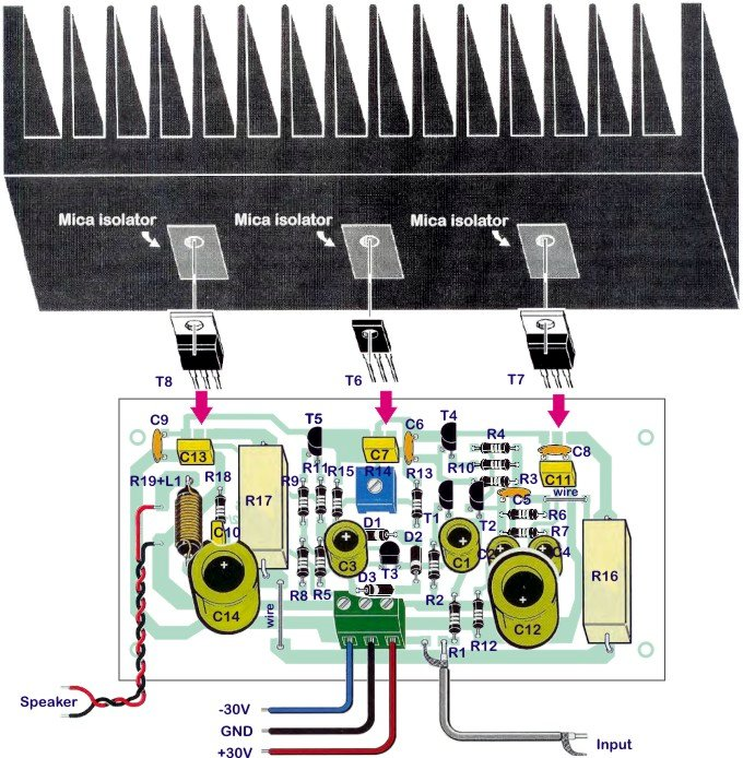 Assembly guide of the 30W audio amplifier
