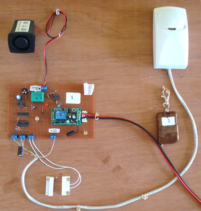 Complete Basic Security Alarm