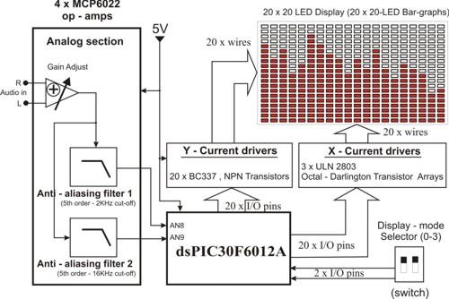 audio spectrum analyzer rh circuitlib com led spectrum analyzer circuit diagram DIY Spectrum Analyzer Kit