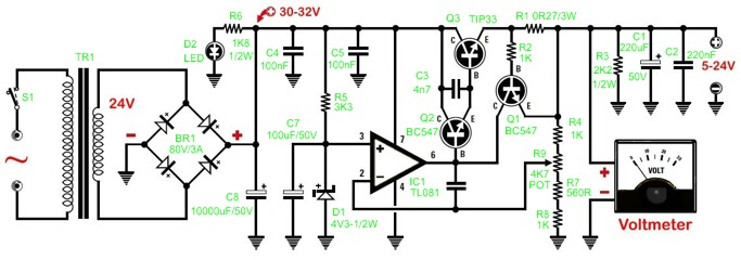 2.5A Power Supply Unit