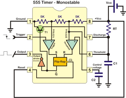 The 555 timer in monostable mode