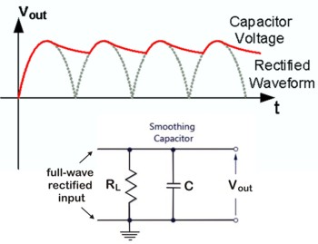 Ripple filtering using a capacitor
