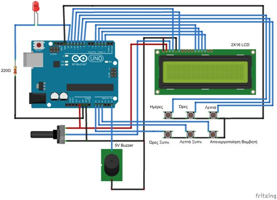 Arduino based Alarm Clock on